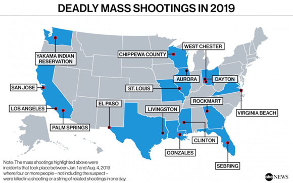 Mass Shootings 2019 (Image: ABC News)